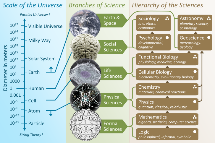 The_Scientific_Universe.png